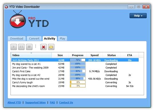 YTD Video Downloader PRO latest Version