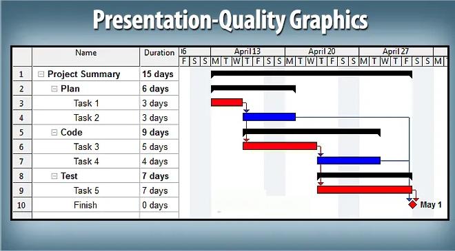 WBS Schedule Pro latest version